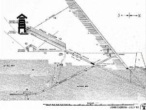 Grand Desain Aliran Air di Giza