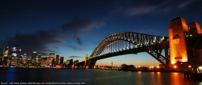sydney-harbour-bridge-1718